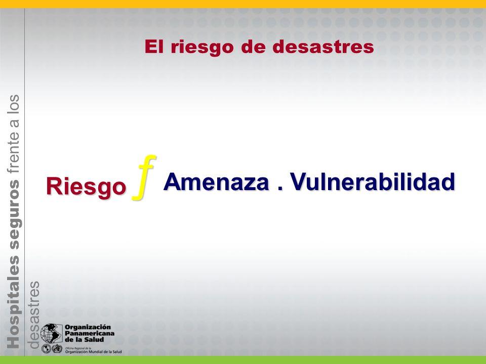 Hospitales seguros frente a los desastres ƒAmenaza. Vulnerabilidad El riesgo de desastres Riesgo