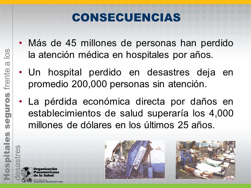 Hospitales seguros frente a los desastres CONSECUENCIAS Más de 45 millones de personas han perdido la atención médica en hospitales por años.