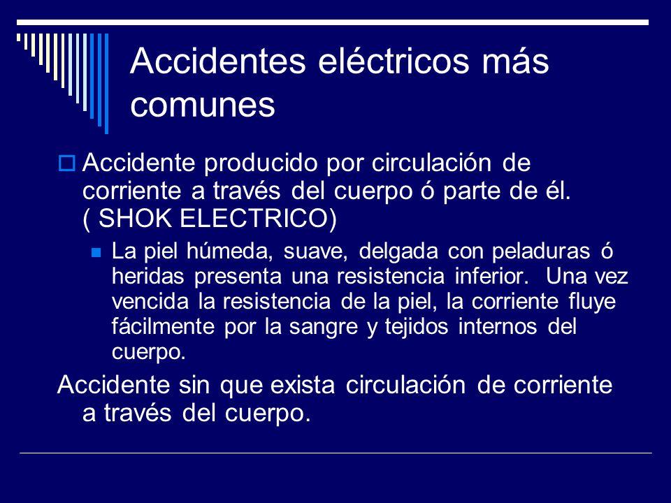 Accidentes eléctricos más comunes Accidente producido por circulación de corriente a través del cuerpo ó parte de él. ( SHOK ELECTRICO) La piel húmeda