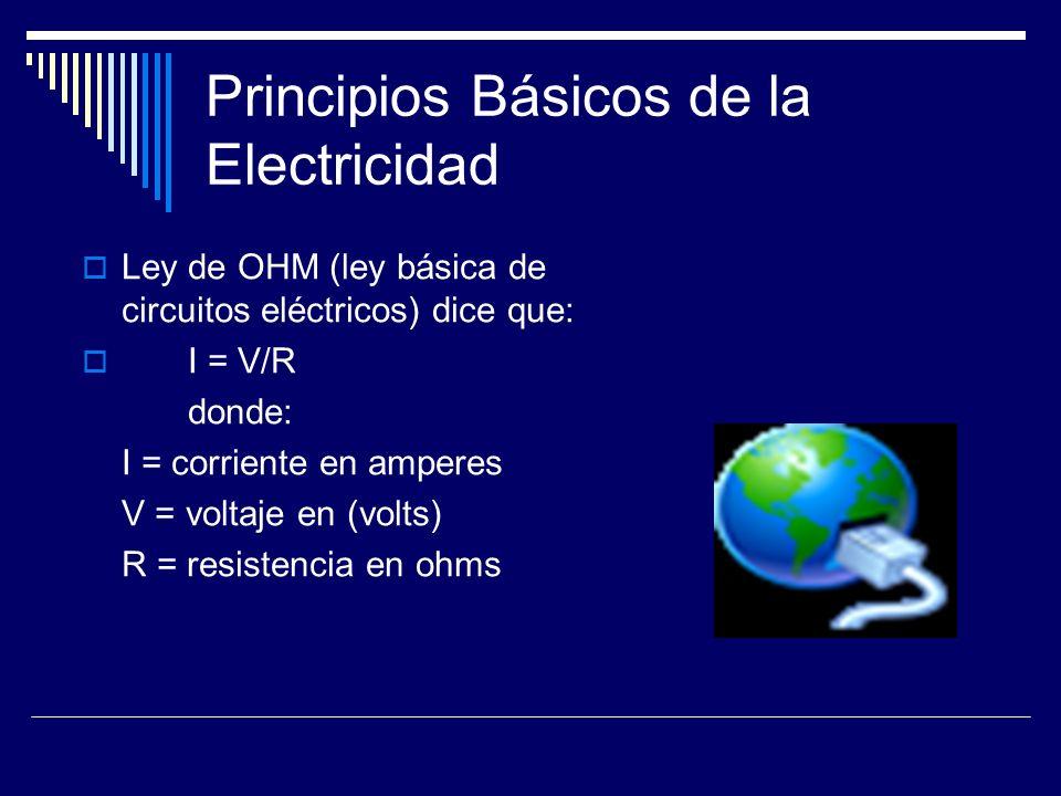 Principios Básicos de la Electricidad Ley de OHM (ley básica de circuitos eléctricos) dice que: I = V/R donde: I = corriente en amperes V = voltaje en