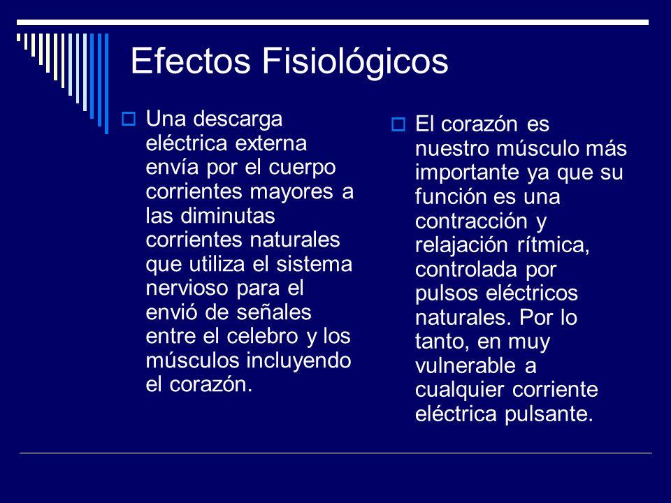 Efectos Fisiológicos Una descarga eléctrica externa envía por el cuerpo corrientes mayores a las diminutas corrientes naturales que utiliza el sistema