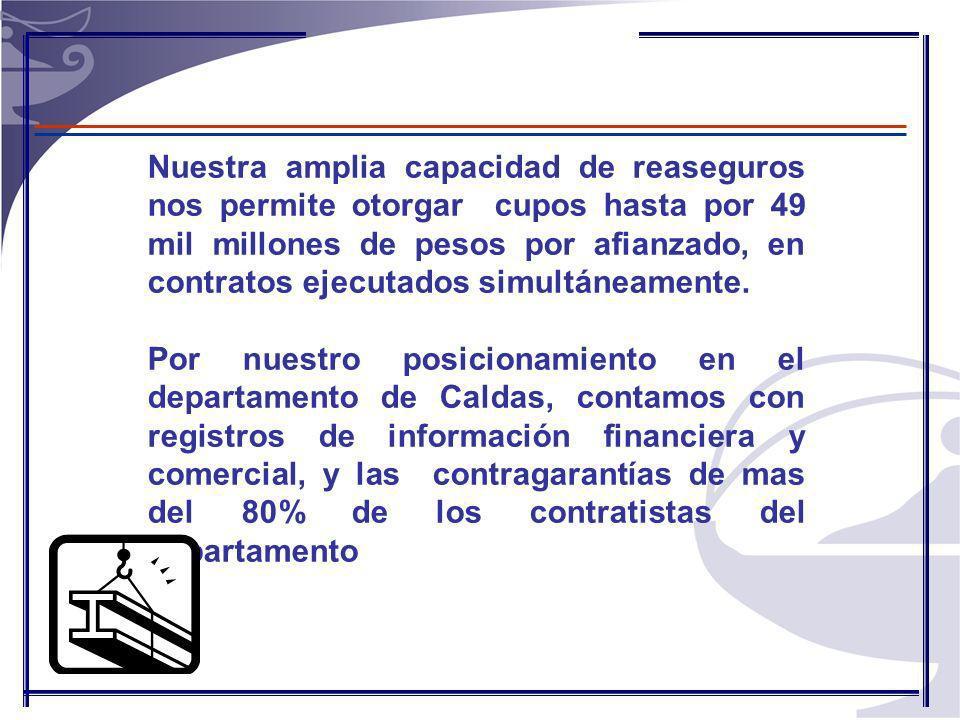 Nuestra amplia capacidad de reaseguros nos permite otorgar cupos hasta por 49 mil millones de pesos por afianzado, en contratos ejecutados simultáneamente.