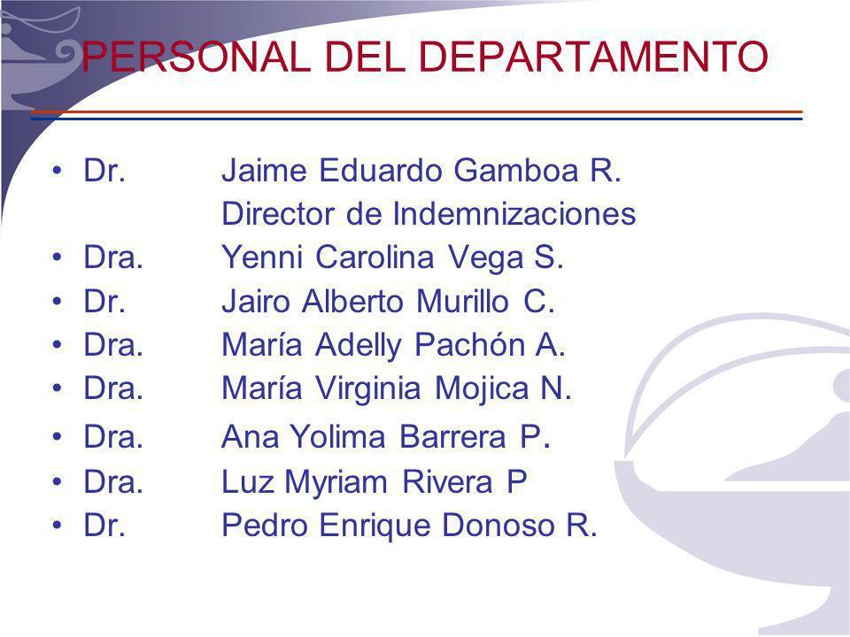 PERSONAL DEL DEPARTAMENTO Dr.Jaime Eduardo Gamboa R.