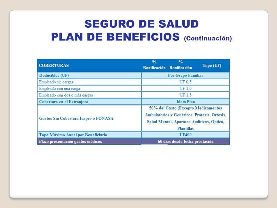 SEGURO DE SALUD PLAN DE BENEFICIOS (Continuación)
