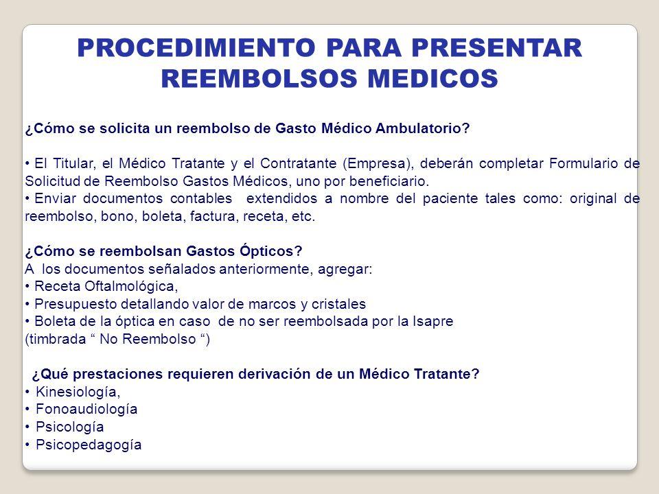PROCEDIMIENTO PARA PRESENTAR REEMBOLSOS MEDICOS ¿Cómo se solicita un reembolso de Gasto Médico Ambulatorio? El Titular, el Médico Tratante y el Contra