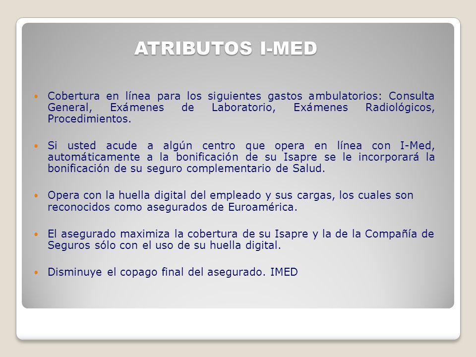 ATRIBUTOS I-MED Cobertura en línea para los siguientes gastos ambulatorios: Consulta General, Exámenes de Laboratorio, Exámenes Radiológicos, Procedim