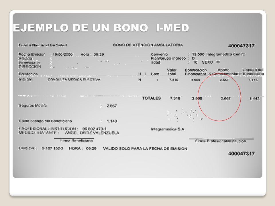 EJEMPLO DE UN BONO I-MED