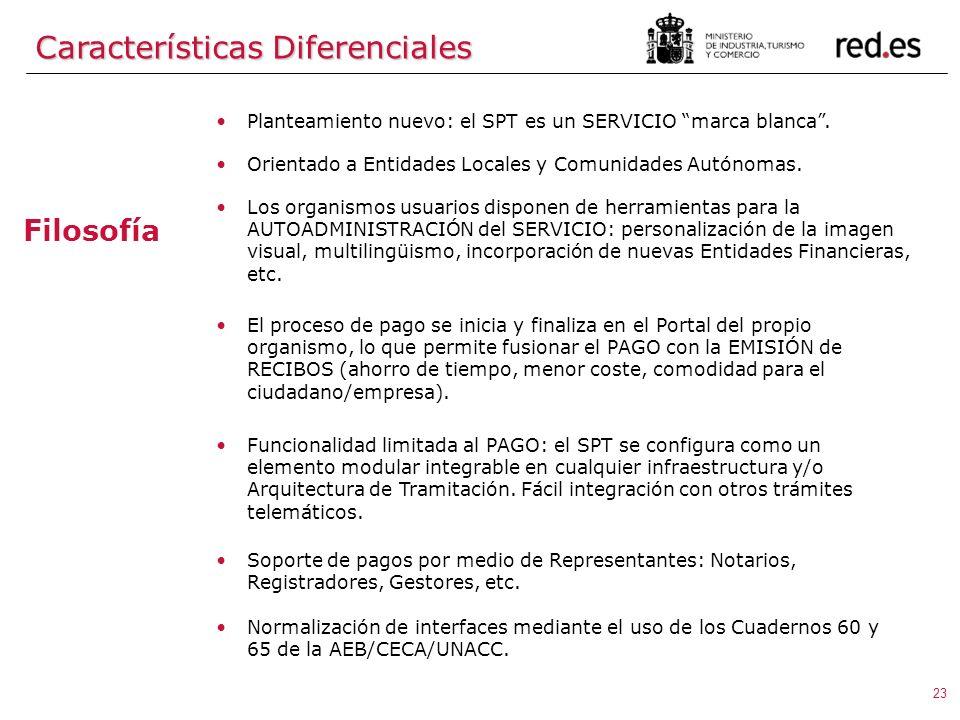 23 Filosofía Orientado a Entidades Locales y Comunidades Autónomas.