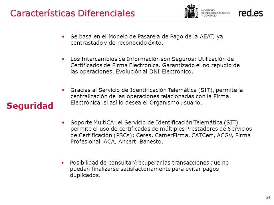 24 Seguridad Los Intercambios de Información son Seguros: Utilización de Certificados de Firma Electrónica. Garantizado el no repudio de las operacion