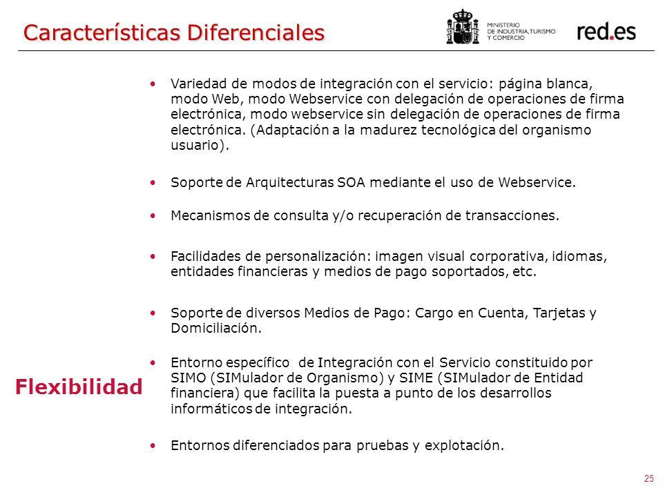25 Flexibilidad Soporte de diversos Medios de Pago: Cargo en Cuenta, Tarjetas y Domiciliación.