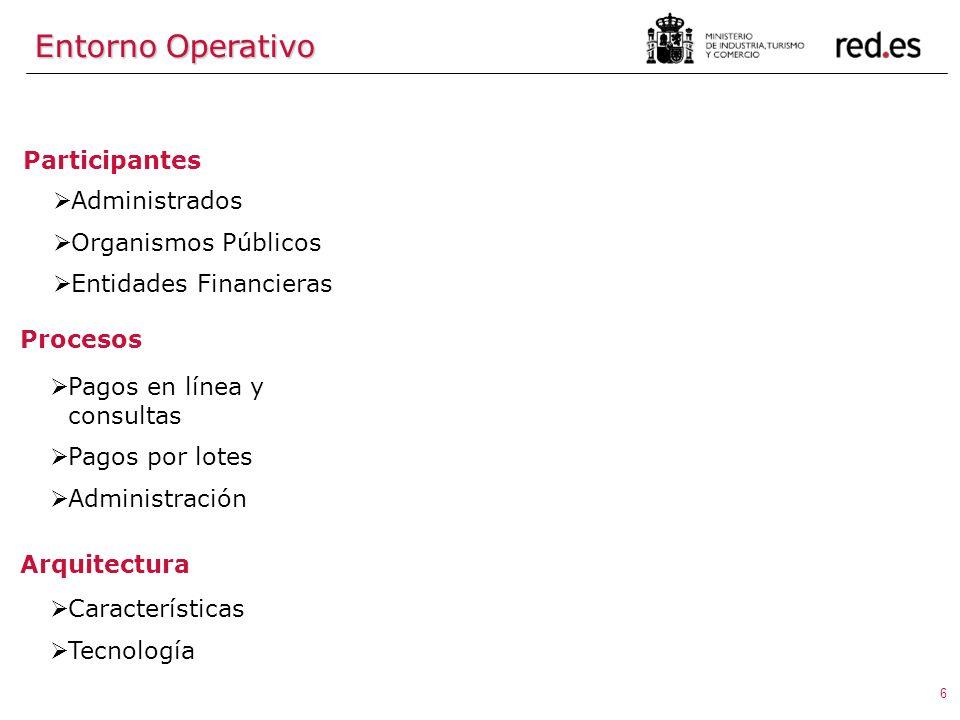 6 Entorno Operativo Participantes Administrados Organismos Públicos Entidades Financieras Procesos Pagos en línea y consultas Pagos por lotes Administración Arquitectura Características Tecnología