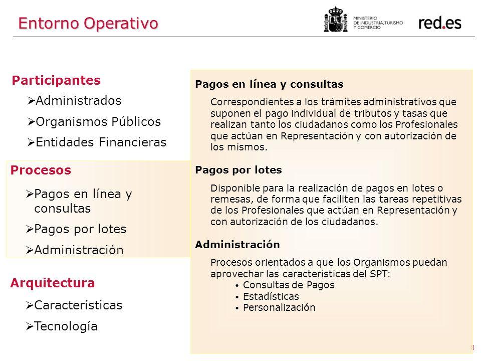 8 Participantes Administrados Organismos Públicos Entidades Financieras Procesos Pagos en línea y consultas Pagos por lotes Administración Arquitectur