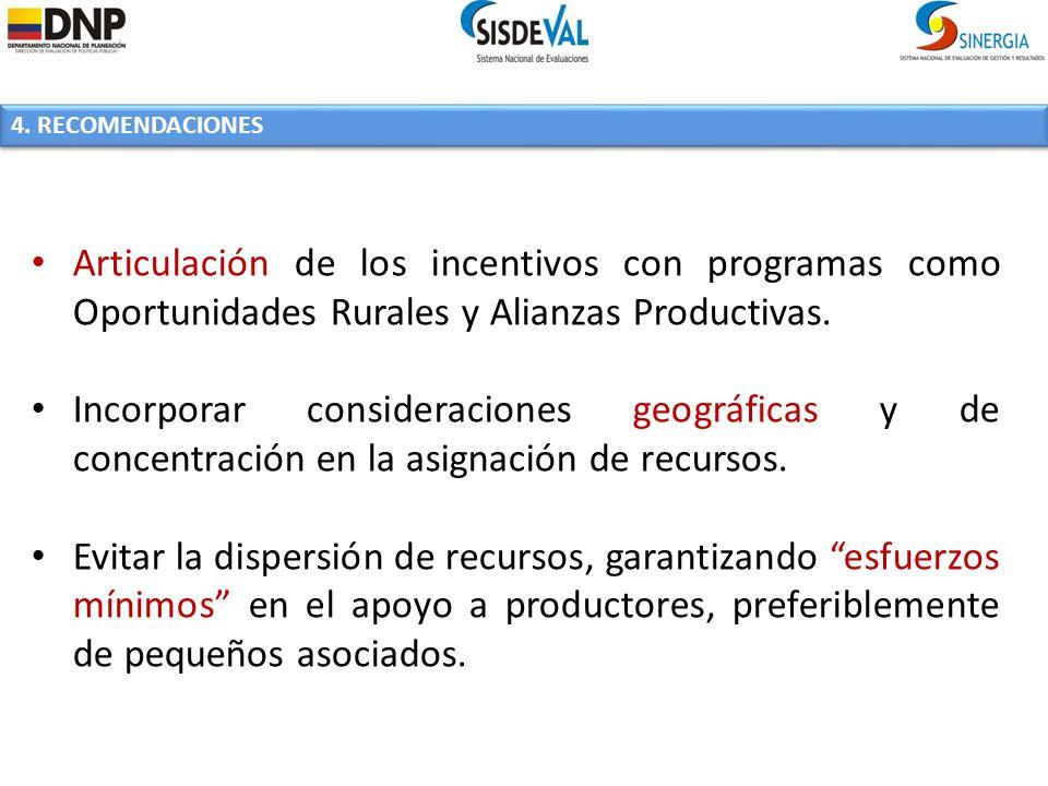 4. RECOMENDACIONES Articulación de los incentivos con programas como Oportunidades Rurales y Alianzas Productivas. Incorporar consideraciones geográfi