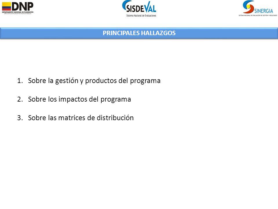 PRINCIPALES HALLAZGOS 1.Sobre la gestión y productos del programa 2.Sobre los impactos del programa 3.Sobre las matrices de distribución