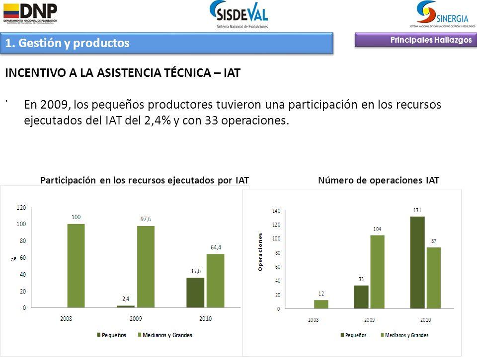 Principales Hallazgos 1. Gestión y productos INCENTIVO A LA ASISTENCIA TÉCNICA – IAT En 2009, los pequeños productores tuvieron una participación en l