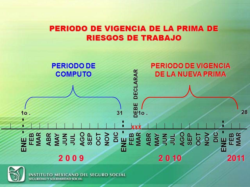 VIGENCIA DE LA PRIMA LA PRIMA OBTENIDA TENDRÁ VIGENCIA DESDE EL 1o. DE MARZO DEL 2010, HASTA EL DÍA ÚLTIMO DE FEBRERO DEL 2011. AL TERMINO DE LA VIGEN