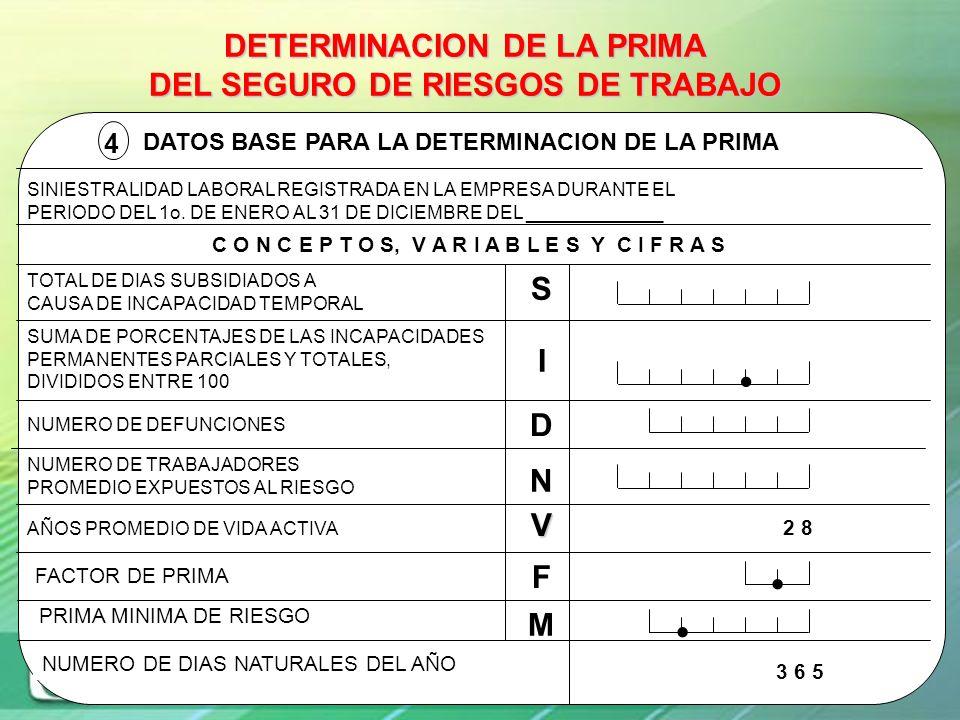 DATOS GENERALES DE LA EMPRESA REGISTRO PATRONALD.V. NOMBRE O RAZON SOCIAL: DOMICILIO Y TELEFONO: ACTIVIDAD ECONOMICA O GIRO: CLASE DE RIESGOFRACCION N