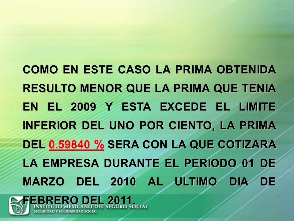 2.59840 % LIMITE SUPERIOR+ 1 2.59840 % PRIMA ACTUAL 1.59840 % LIMITE INFERIOR- 1 0.59840 % PRIMA RESULTANTE 00.55401 PRIMA RESULTANTE 00.55401 PRIMA C
