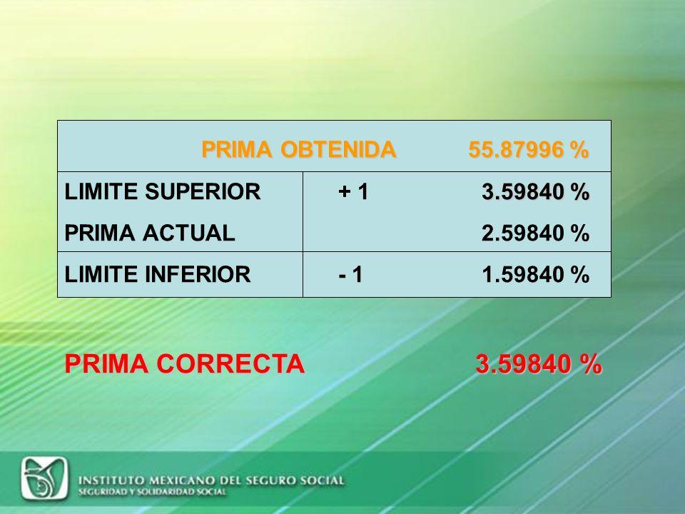 DESPEJE DE LA FORMULA (continuación) =[ 30.15452055 ] * ( 2.3/125.1) + 0.0050 =(30.15452055 * 0.01838529) + 0.0050 =0.55439960 + 0.0050 =0.5631996 * 1