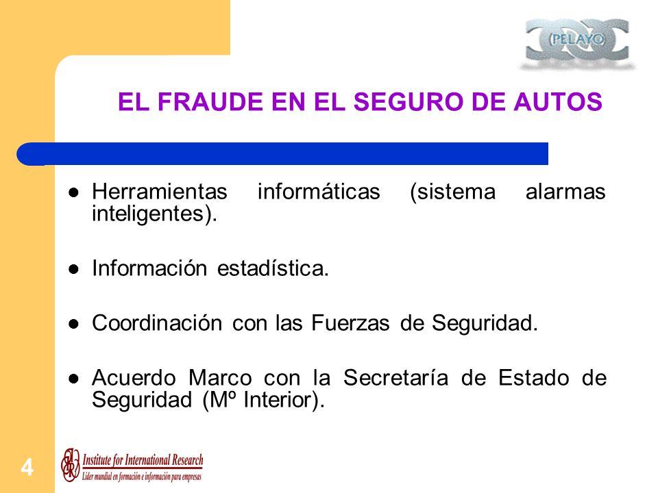 5 EL FRAUDE EN EL SEGURO DE AUTOS CONCEPTO, DEFINICIÓN SECTORIAL.