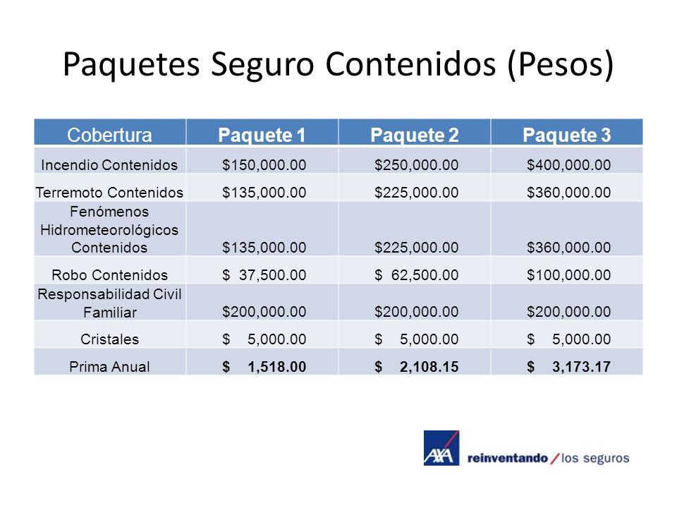 Paquetes Seguro Contenidos (Pesos) CoberturaPaquete 1Paquete 2Paquete 3 Incendio Contenidos $150,000.00 $250,000.00 $400,000.00 Terremoto Contenidos $