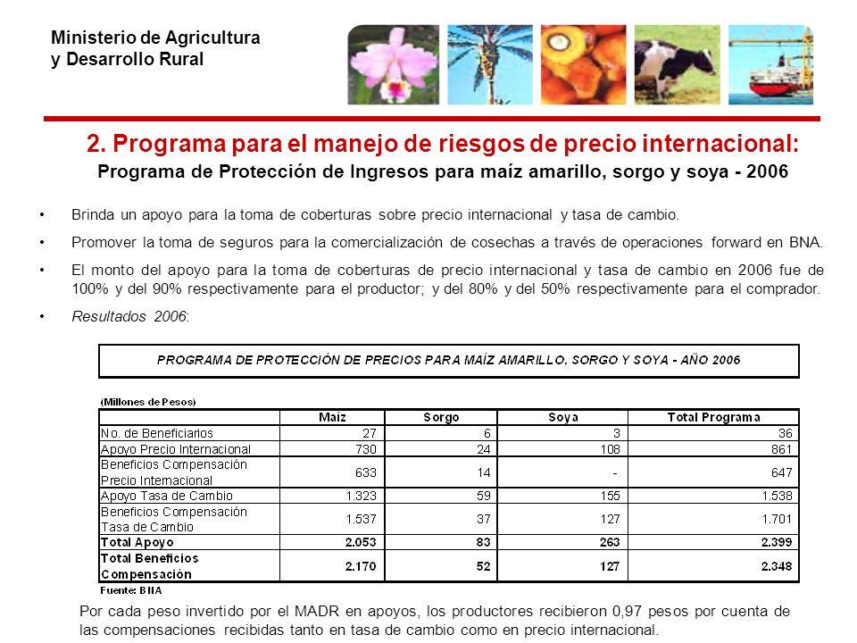 Ministerio de Agricultura y Desarrollo Rural Brinda un apoyo para la toma de coberturas sobre precio internacional y tasa de cambio.