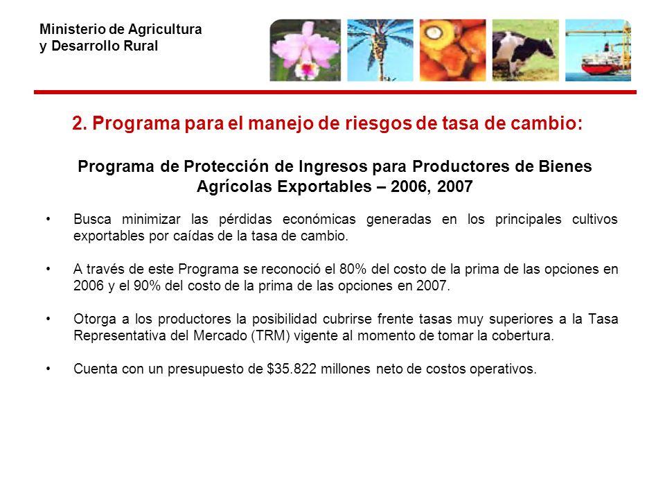 Ministerio de Agricultura y Desarrollo Rural 2.