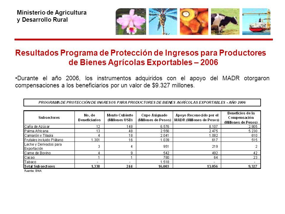 Ministerio de Agricultura y Desarrollo Rural Resultados Programa de Protección de Ingresos para Productores de Bienes Agrícolas Exportables – 2006 Durante el año 2006, los instrumentos adquiridos con el apoyo del MADR otorgaron compensaciones a los beneficiarios por un valor de $9.327 millones.