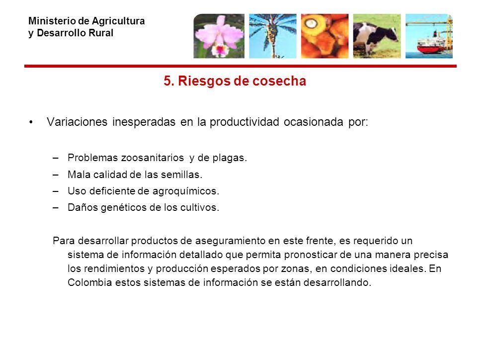 Ministerio de Agricultura y Desarrollo Rural 5.