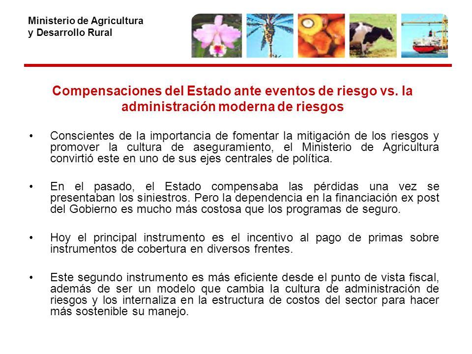 Ministerio de Agricultura y Desarrollo Rural Compensaciones del Estado ante eventos de riesgo vs.