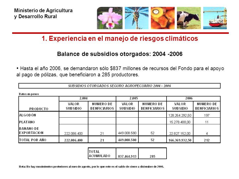 Ministerio de Agricultura y Desarrollo Rural 1.Experiencia en el manejo de riesgos climáticos Programa de seguros agropecuarios para 2007: Esquema de aseguramiento vía índices climáticos, que cubren riesgos como el impacto de sequías, inundaciones, exceso o defecto de lluvia, vientos fuertes, granizo y heladas.