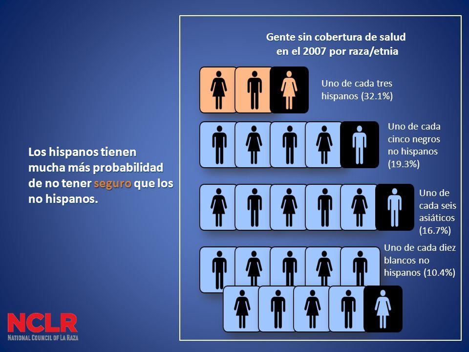 Los hispanos tienen mucha más probabilidad de no tener seguro que los no hispanos.