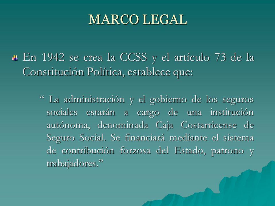 MARCO LEGAL En 1942 se crea la CCSS y el artículo 73 de la Constitución Política, establece que: La administración y el gobierno de los seguros sociales estarán a cargo de una institución autónoma, denominada Caja Costarricense de Seguro Social.
