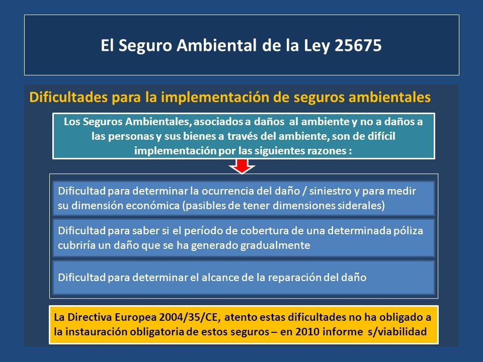 El Seguro Ambiental de la Ley 25675 Dificultades para la implementación de seguros ambientales Dificultad para determinar la ocurrencia del daño / sin