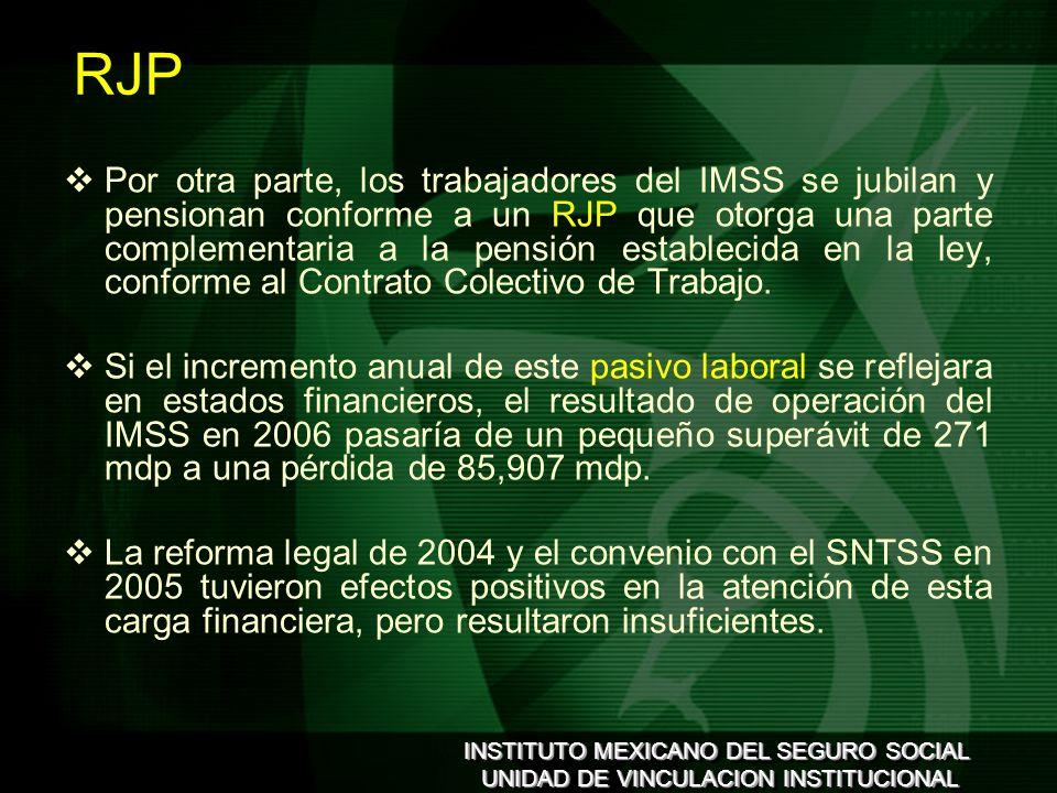 INSTITUTO MEXICANO DEL SEGURO SOCIAL UNIDAD DE VINCULACION INSTITUCIONAL INSTITUTO MEXICANO DEL SEGURO SOCIAL UNIDAD DE VINCULACION INSTITUCIONAL RJP Por otra parte, los trabajadores del IMSS se jubilan y pensionan conforme a un RJP que otorga una parte complementaria a la pensión establecida en la ley, conforme al Contrato Colectivo de Trabajo.