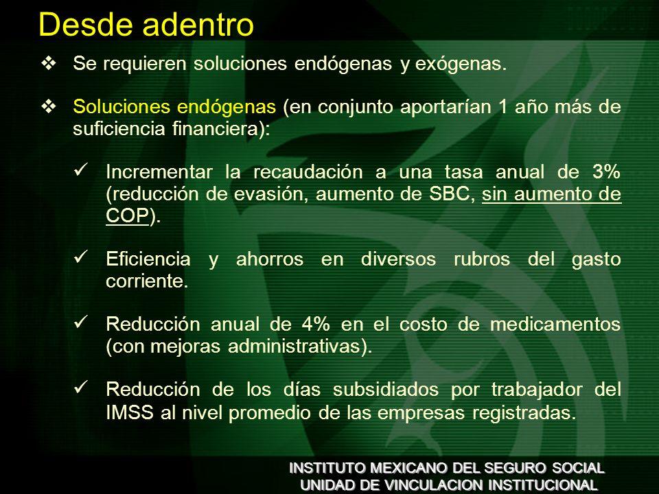 INSTITUTO MEXICANO DEL SEGURO SOCIAL UNIDAD DE VINCULACION INSTITUCIONAL INSTITUTO MEXICANO DEL SEGURO SOCIAL UNIDAD DE VINCULACION INSTITUCIONAL Se requieren soluciones endógenas y exógenas.