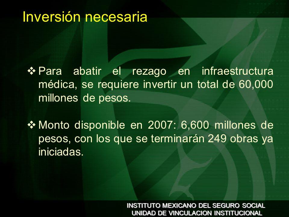 INSTITUTO MEXICANO DEL SEGURO SOCIAL UNIDAD DE VINCULACION INSTITUCIONAL INSTITUTO MEXICANO DEL SEGURO SOCIAL UNIDAD DE VINCULACION INSTITUCIONAL Para abatir el rezago en infraestructura médica, se requiere invertir un total de 60,000 millones de pesos.