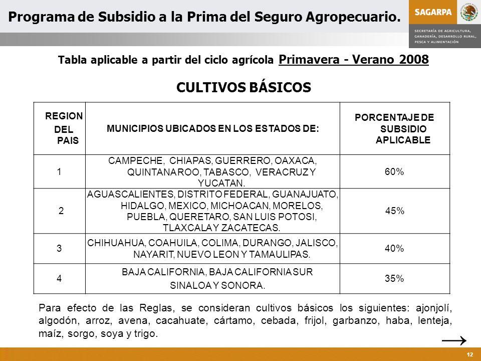 Programa de Atención a Contingencias Climatológicas 12 Tabla aplicable a partir del ciclo agrícola Primavera - Verano 2008 CULTIVOS BÁSICOS Para efect