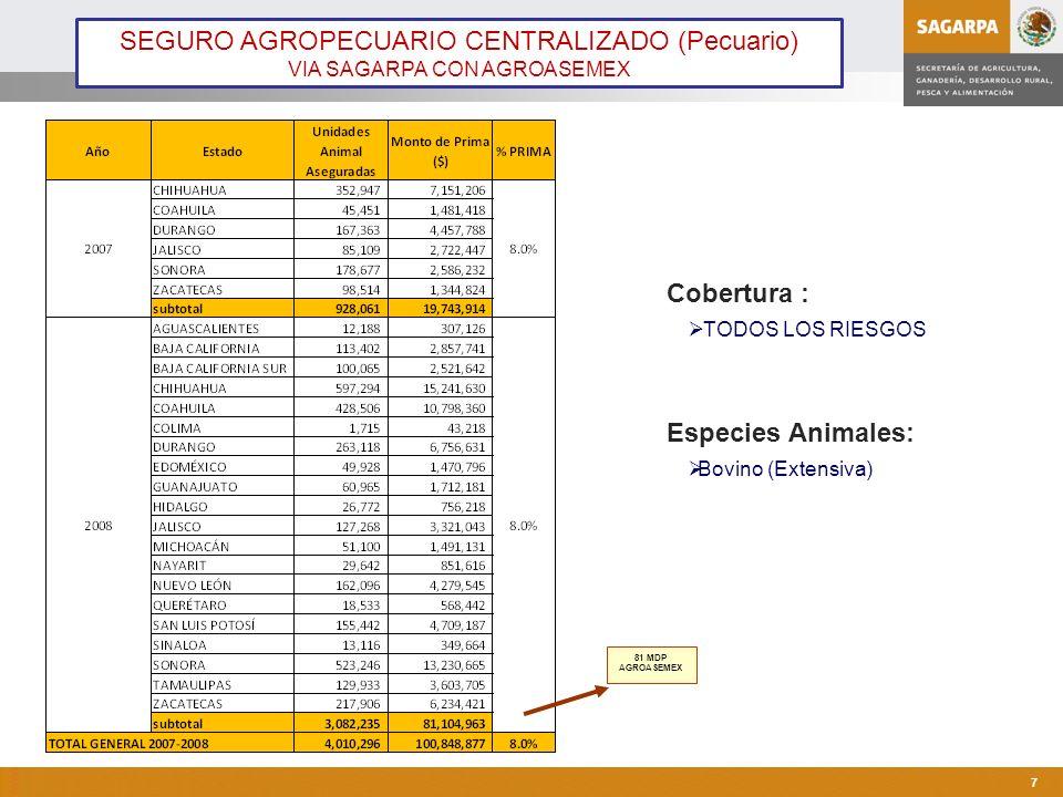 Programa de Atención a Contingencias Climatológicas 7 Cobertura : TODOS LOS RIESGOS Especies Animales: Bovino (Extensiva) SEGURO AGROPECUARIO CENTRALIZADO (Pecuario) VIA SAGARPA CON AGROASEMEX 81 MDP AGROASEMEX