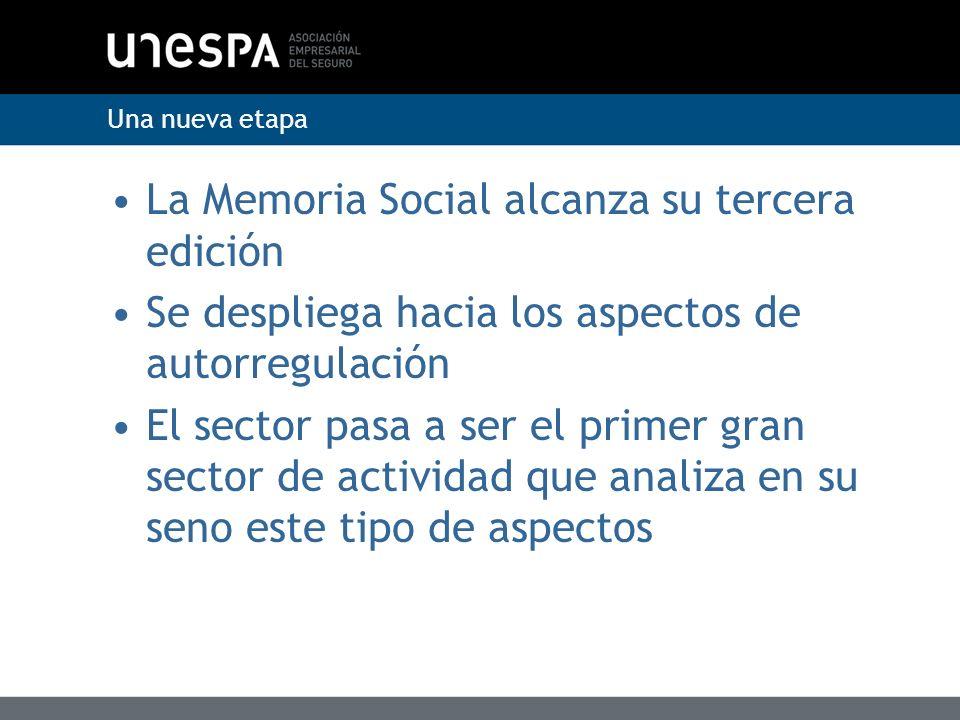 La Memoria Social alcanza su tercera edición Se despliega hacia los aspectos de autorregulación El sector pasa a ser el primer gran sector de actividad que analiza en su seno este tipo de aspectos Una nueva etapa