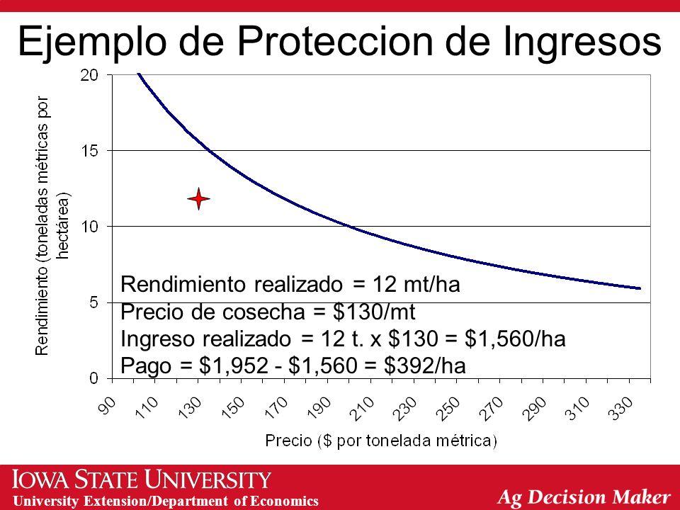 University Extension/Department of Economics Ejemplo de Proteccion de Ingresos Rendimiento realizado = 12 mt/ha Precio de cosecha = $130/mt Ingreso realizado = 12 t.