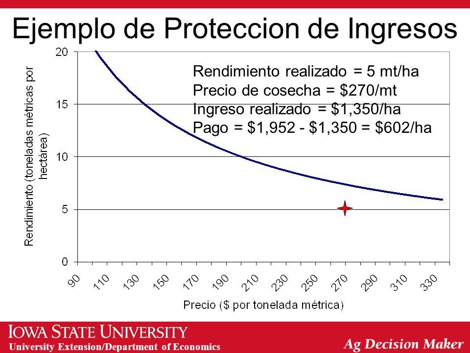 University Extension/Department of Economics Ejemplo de Proteccion de Ingresos Rendimiento realizado = 5 mt/ha Precio de cosecha = $270/mt Ingreso realizado = $1,350/ha Pago = $1,952 - $1,350 = $602/ha