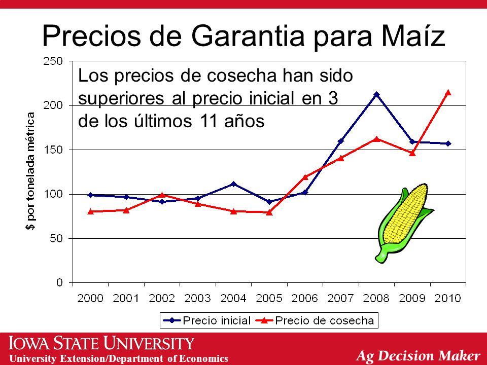 University Extension/Department of Economics Precios de Garantia para Maíz Los precios de cosecha han sido superiores al precio inicial en 3 de los últimos 11 años