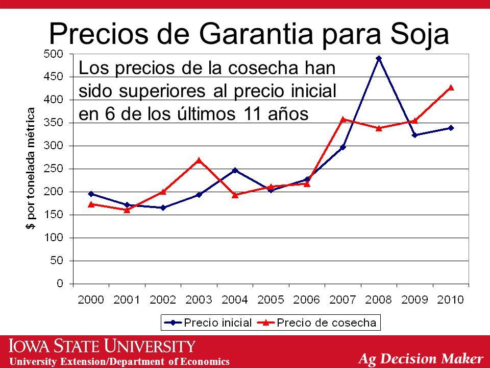 University Extension/Department of Economics Precios de Garantia para Soja Los precios de la cosecha han sido superiores al precio inicial en 6 de los últimos 11 años