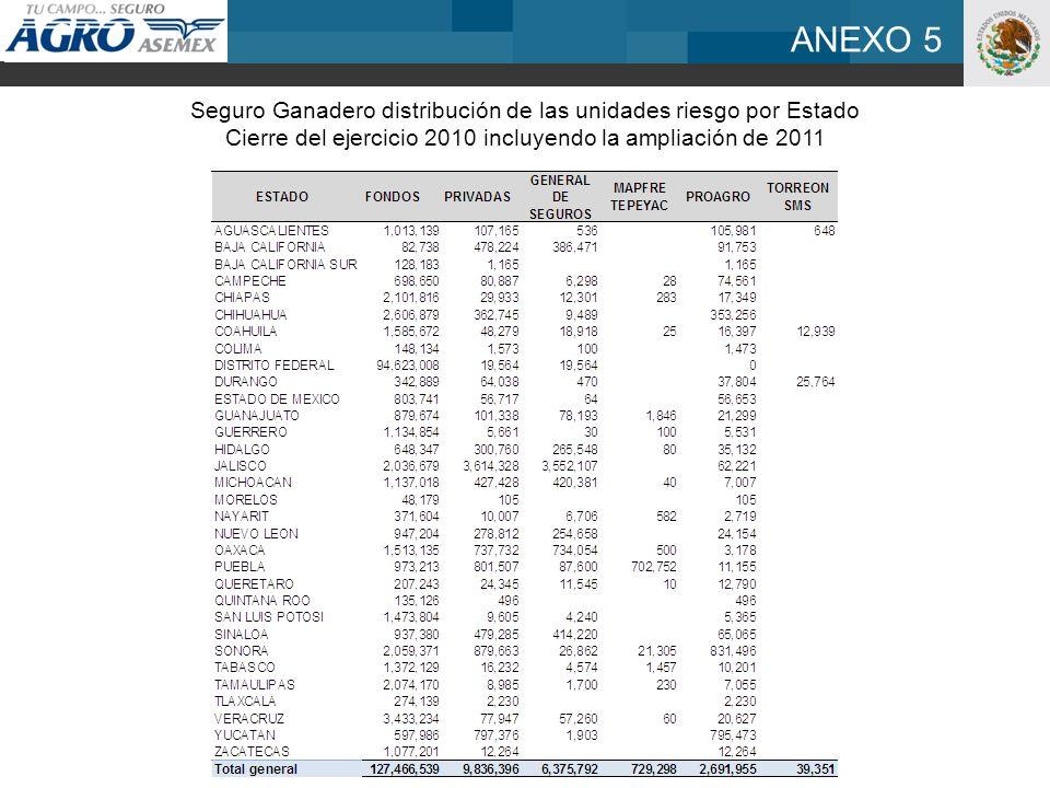 ANEXO 5 Seguro Ganadero distribución de las unidades riesgo por Estado Cierre del ejercicio 2010 incluyendo la ampliación de 2011