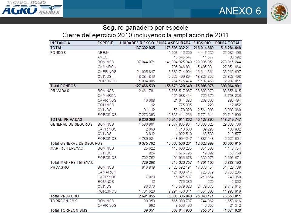 ANEXO 6 Seguro ganadero por especie Cierre del ejercicio 2010 incluyendo la ampliación de 2011