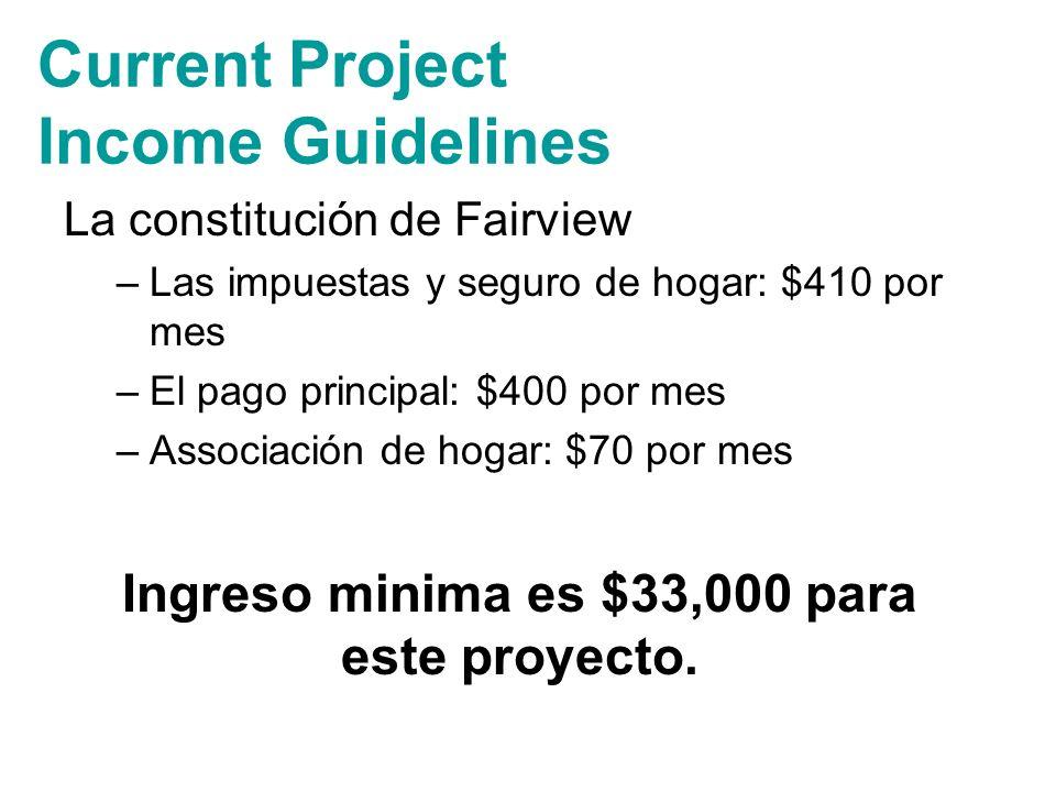 Current Project Income Guidelines La constitución de Fairview –Las impuestas y seguro de hogar: $410 por mes –El pago principal: $400 por mes –Associación de hogar: $70 por mes Ingreso minima es $33,000 para este proyecto.