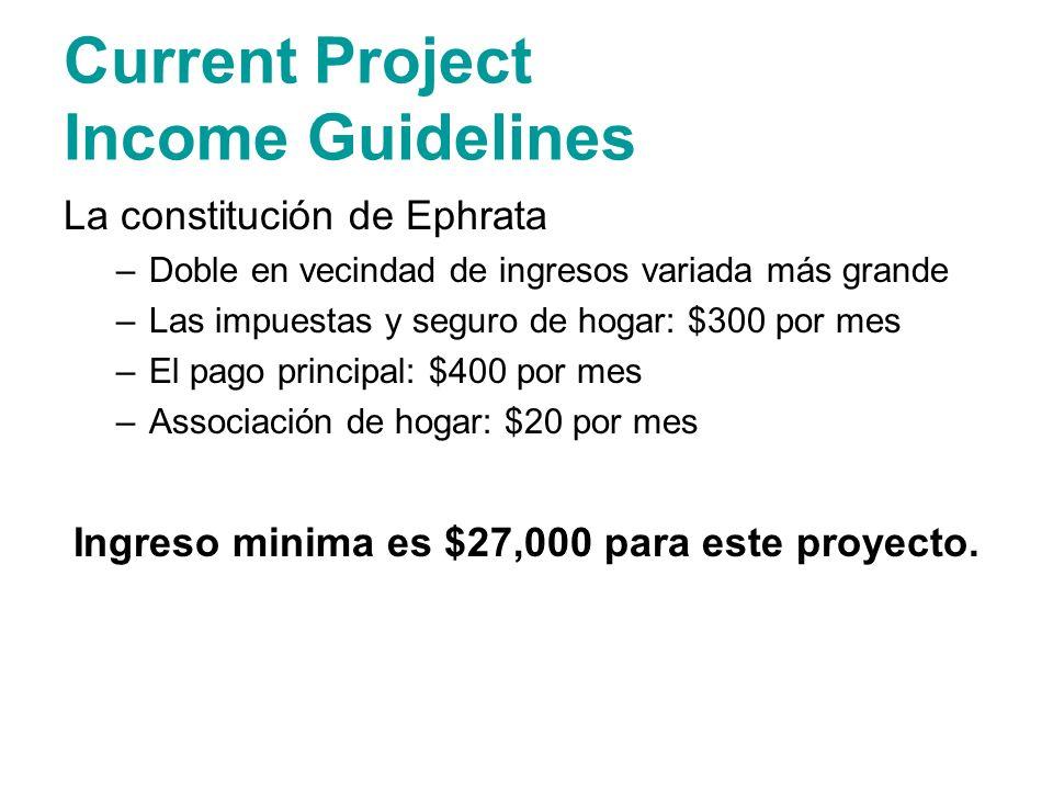 Current Project Income Guidelines La constitución de Ephrata –Doble en vecindad de ingresos variada más grande –Las impuestas y seguro de hogar: $300