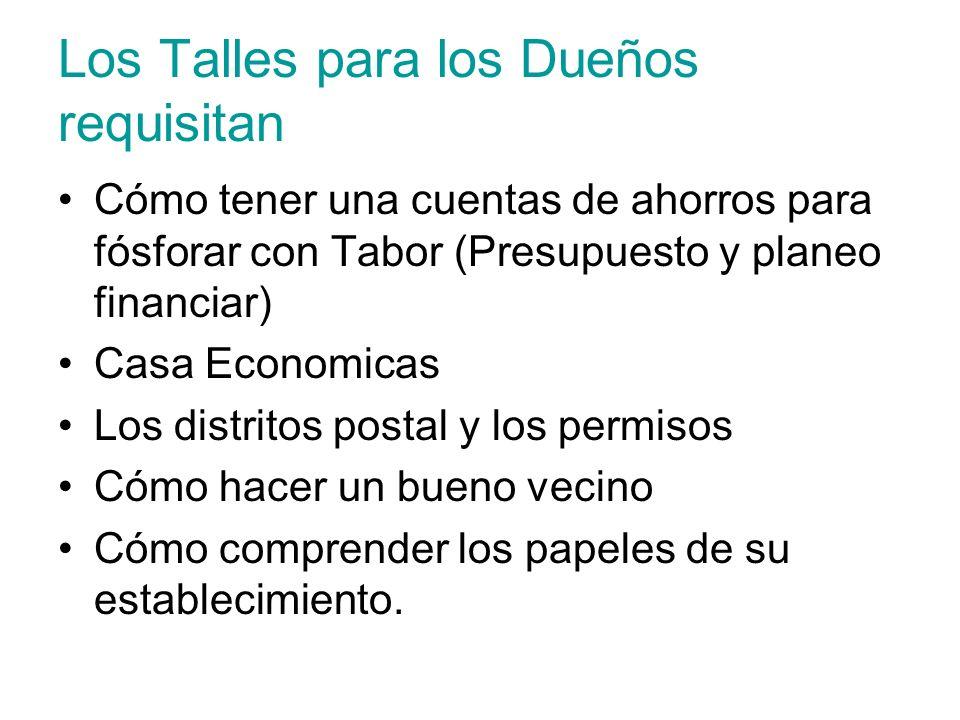 Los Talles para los Dueños requisitan Cómo tener una cuentas de ahorros para fósforar con Tabor (Presupuesto y planeo financiar) Casa Economicas Los d