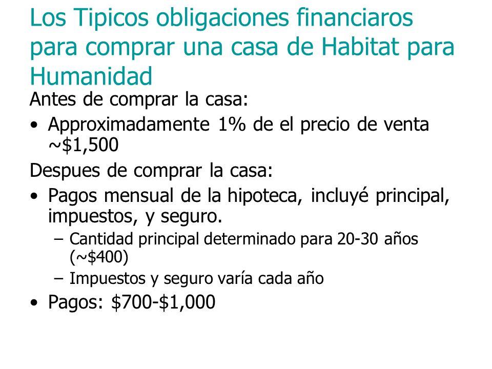 Los Tipicos obligaciones financiaros para comprar una casa de Habitat para Humanidad Antes de comprar la casa: Approximadamente 1% de el precio de ven